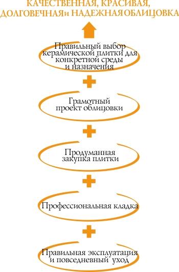 схема для сайта.jpg